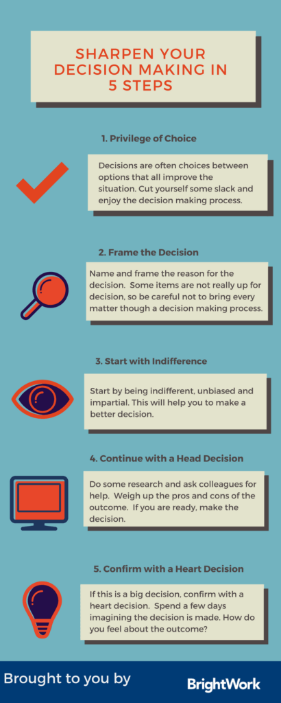 Sharpen Your Decision Making in 5 Steps