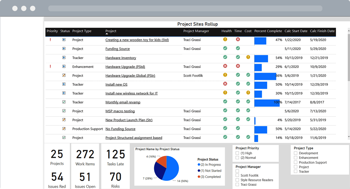 project status report power bi